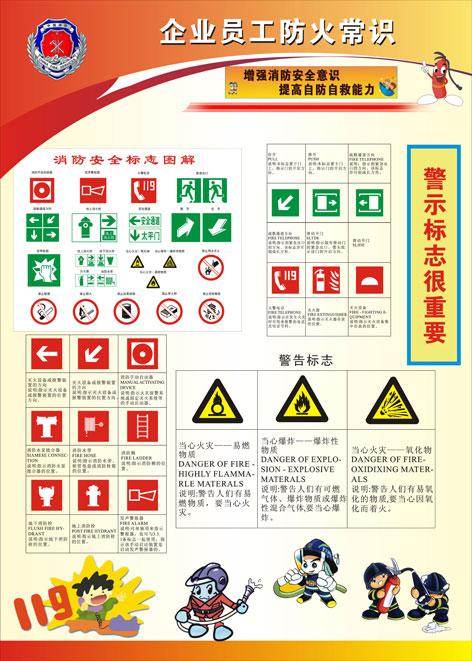 酒店有关员工的宣传拦图片_关于企业员工消防防火常识挂图-安全图网