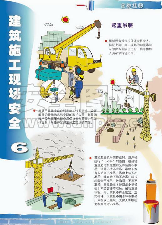 建筑企业施工现场安全知识挂图