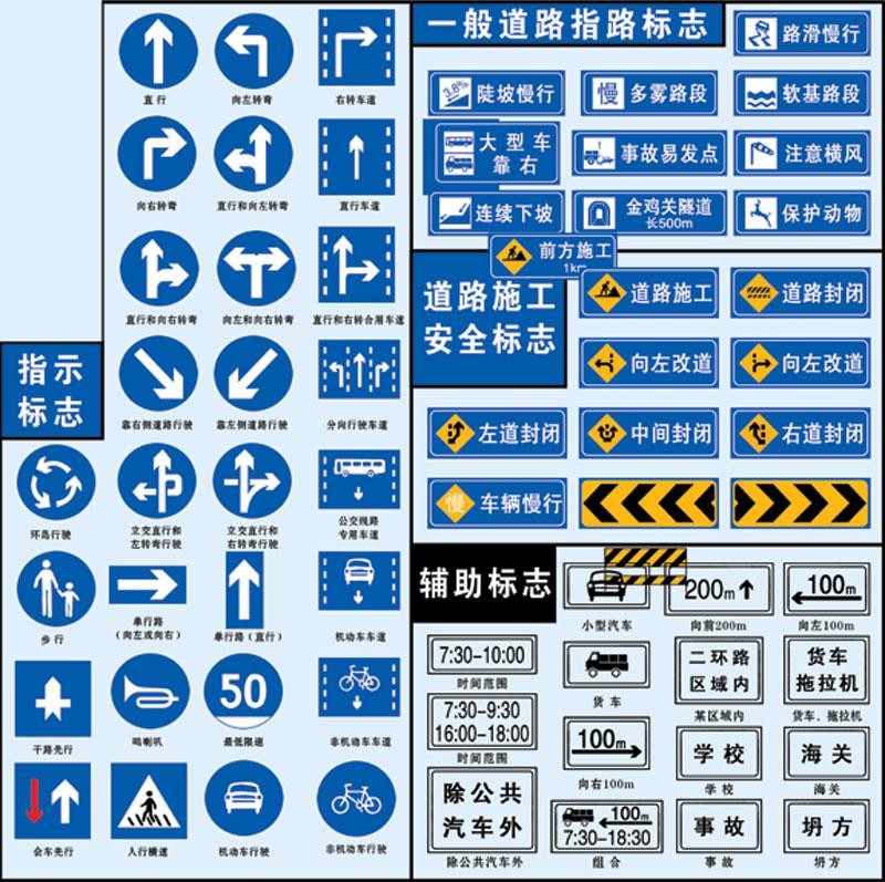 道路交通指示标志大全图片